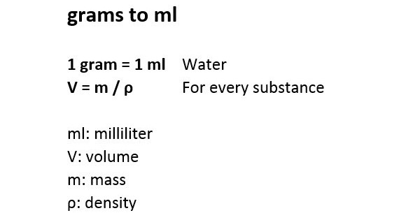Grams to ml | grams to milliliters | g to ml