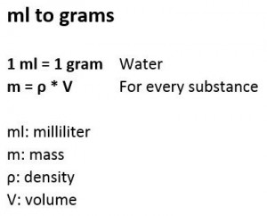 ml to grams